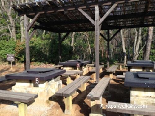 沼津市民の森キャンプ場バーベキュー広場