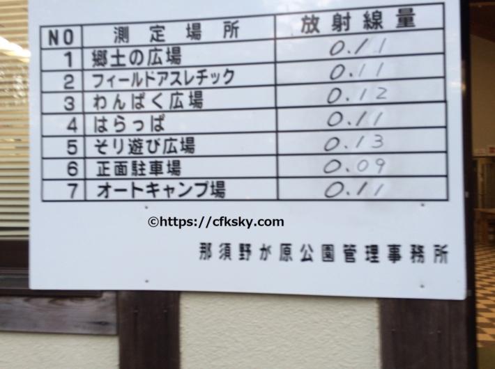 那須野が原公園オートキャンプ場の管理棟にある放射線量掲示板