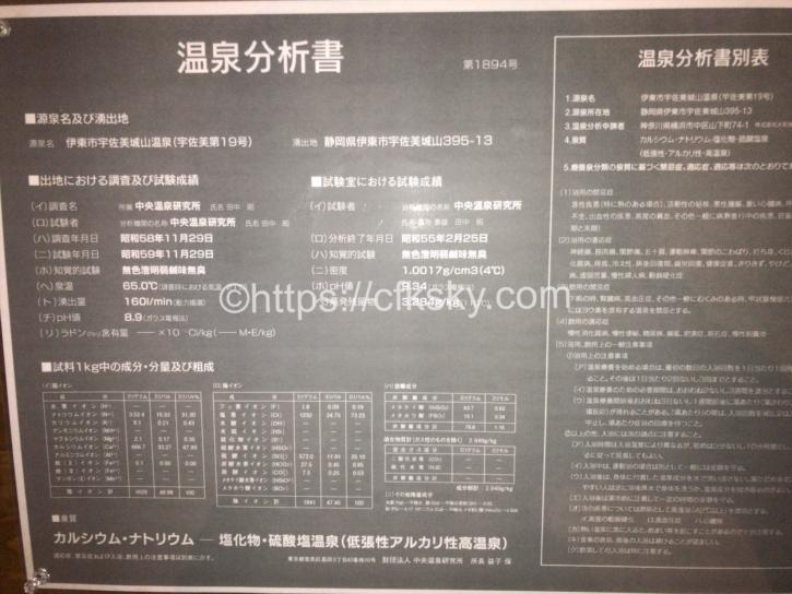 宇佐美城山公園キャンプ場の温泉成分表