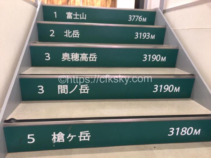 好日山荘の階段