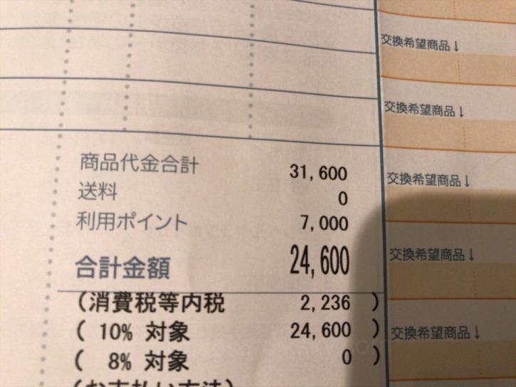 モンベルのダウンハガー800 Women's#2の購入金額